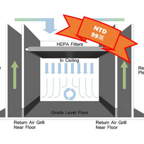 Cleanroom Total Solution / SGS模組化無塵室,客製化設計、現場快速組裝、專業檢測報告、輔導通過主管機關認證,總價99萬起。